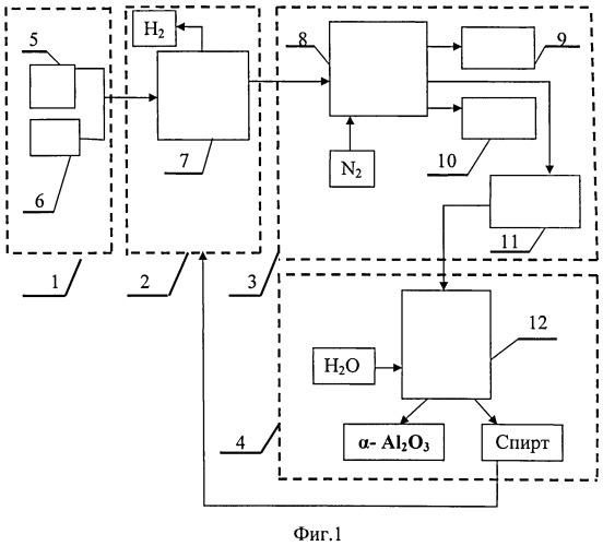 Способ получения альфа-фазы оксида алюминия
