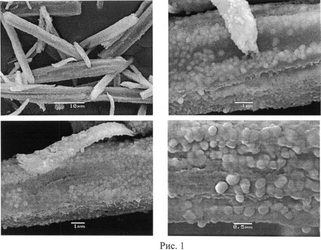 Полимерный медьсодержащий композит и способ его получения
