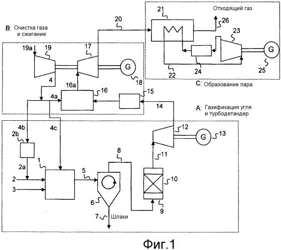 Модифицированный процесс с использованием газовой и паровой турбины с интегрированной газификацией угля под давлением