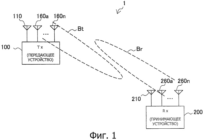 Устройство связи, способ управления связью и система связи