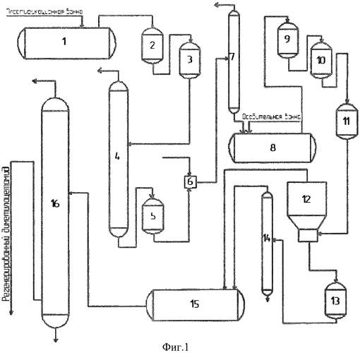 Способ регенерации n,n-диметилацетамида в производстве высокопрочных арамидных нитей