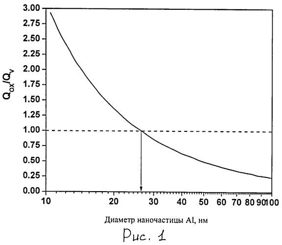 Нанокомпонентная энергетическая добавка и жидкое углеводородное топливо