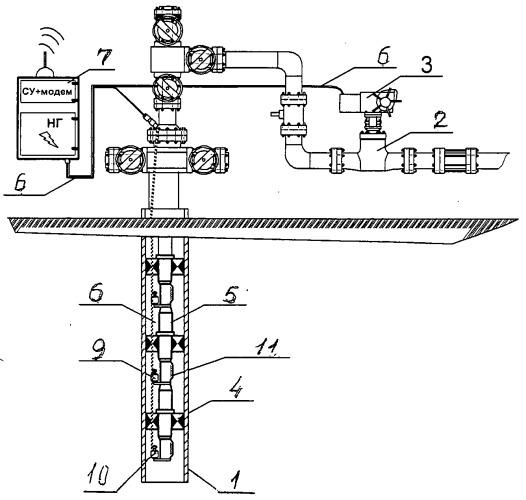 Способ воздействия на застойную зону интервалов пластов гарипова и установка для его реализации