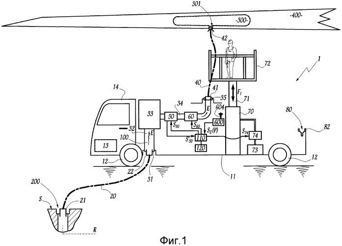Топливозаправщик и способ заправки топливом летательного аппарата при помощи такого топливозаправщика