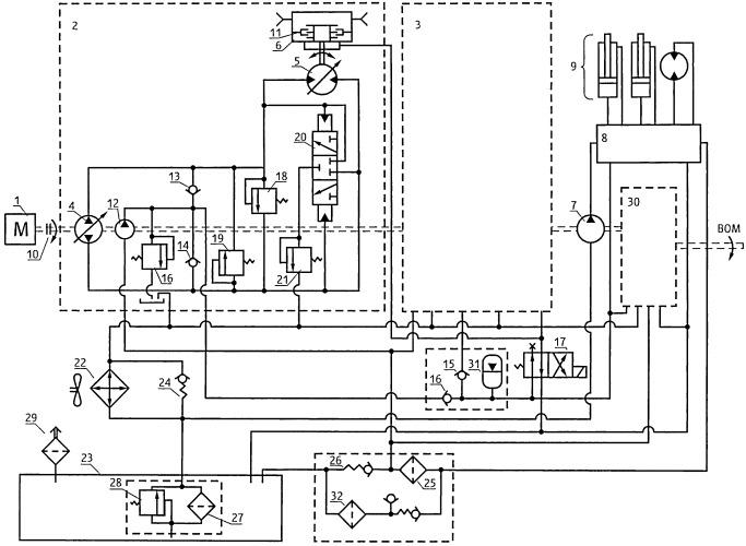Гидравлическая система машины с гидростатической трансмиссией