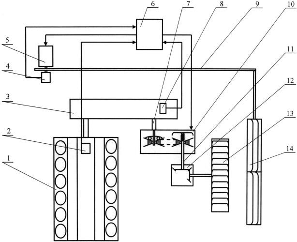 Устройство для поддержания оптимального температурного режима системы охлаждения силовой установки военных гусеничных машин