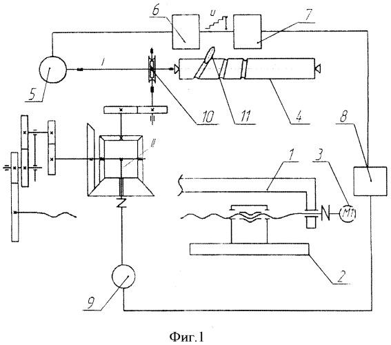 Способ фрезерования винтовых канавок с переменным шагом и радиусом профиля