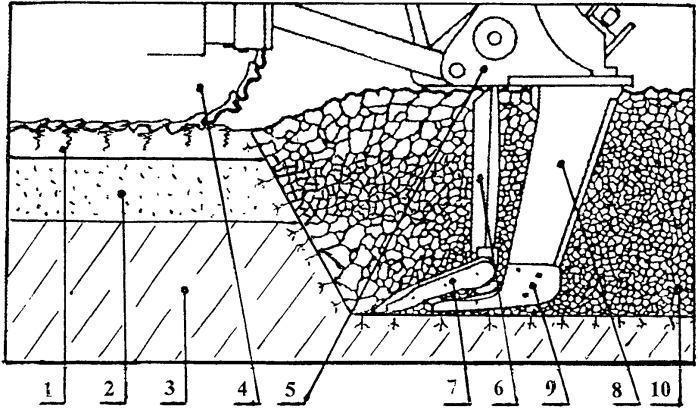 Способ осушения закрытым дренажем слабоводопроницаемых почвогрунтов, перекрытых двучленными отложениями малой мощности