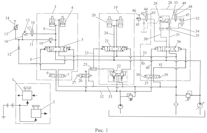 Система автоматизированного управления захватно-срезающим устройством валочно-пакетирующей машины