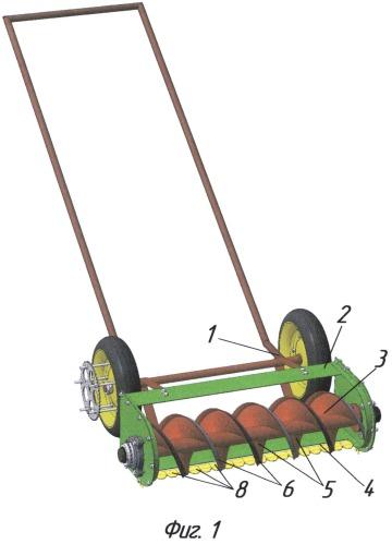 Газонокосилка механическая