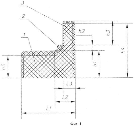 Способ изготовления полимерного фасонного изделия и фасонное изделие, изготовленное этим способом