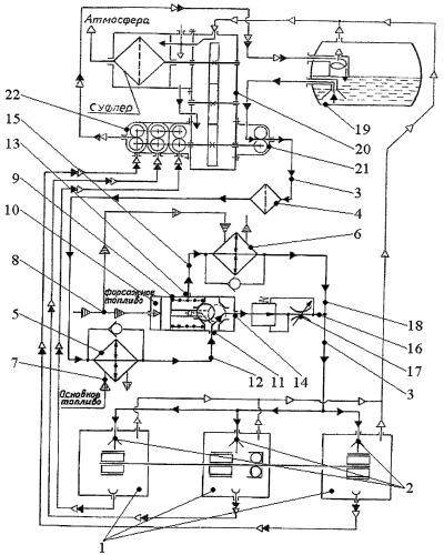 Маслосистема авиационного газотурбинного двигателя с форсажной камерой