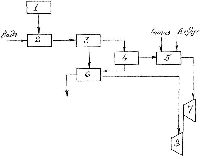 Способ сжигания топлива в энергоустановках