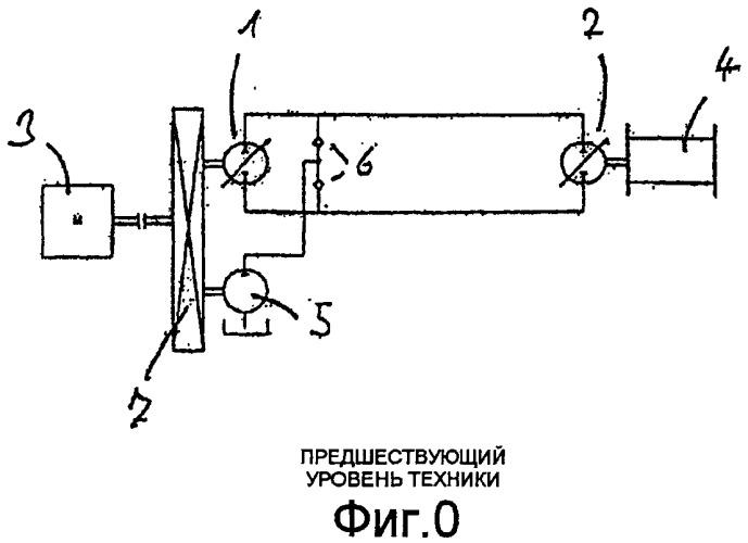 Гидравлическая система и способ подачи гидравлической жидкости в гидравлическую систему