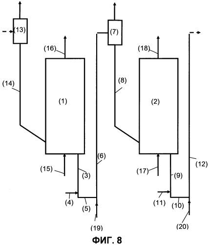 Способ и установка для сжигания в петлевом реакторе с независимым контролем циркуляции твердых веществ