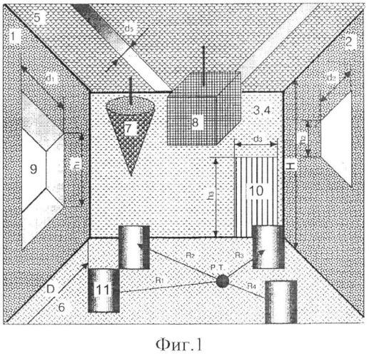 Акустическая конструкция цеха