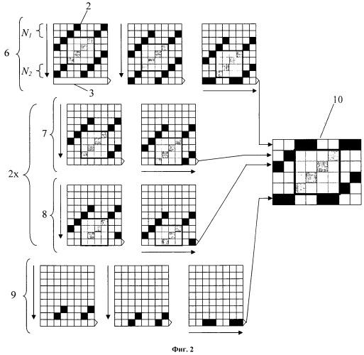 Способ формирования сигнала изображения с помощью матричных приборов с зарядовой связью
