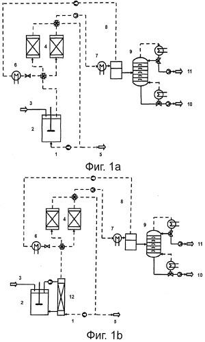 Способ получения этанола в процессе ферментации