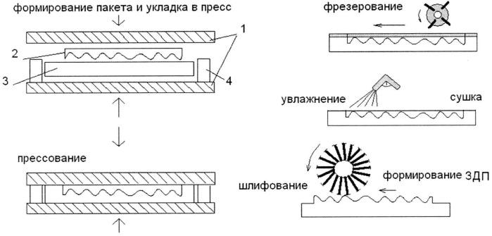 Способ получения декоративного рельефного изображения на поверхности плоского изделия из древесины
