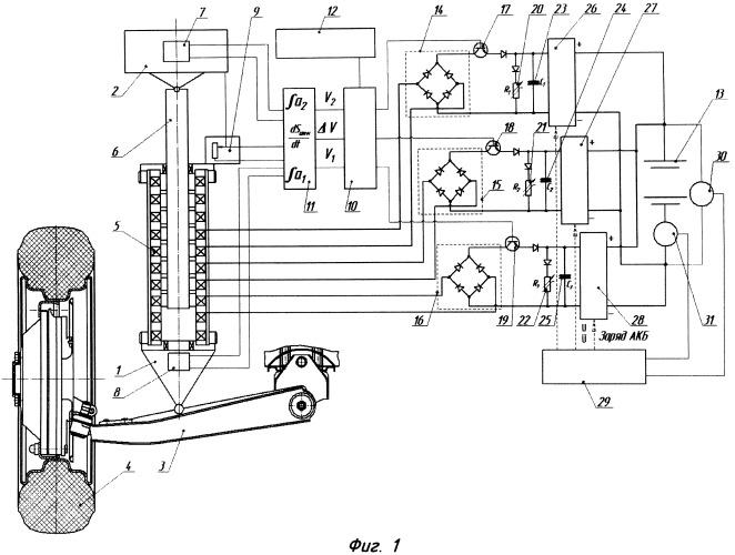 Система управления электроамортизатором-преобразователем подвески транспортного средства