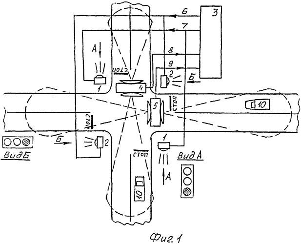 Способ управления включения светофоров на регулируемом перекрестке