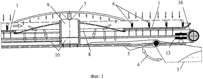 Способ формирования подъемной силы для подъема и перемещения груза в воздушной среде (варианты русской логики - версия 4)