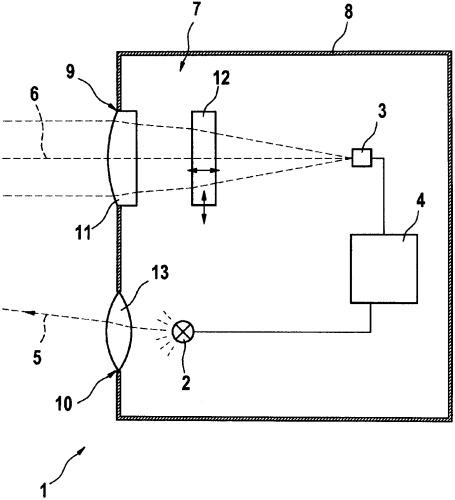 Приемная линзовая система и оптический дальномер