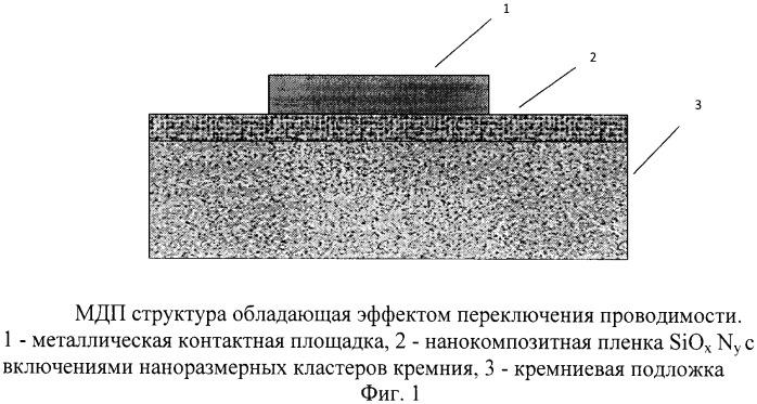 Способ изготовления диэлектрического слоя мдп структур, обладающих эффектом переключения проводимости