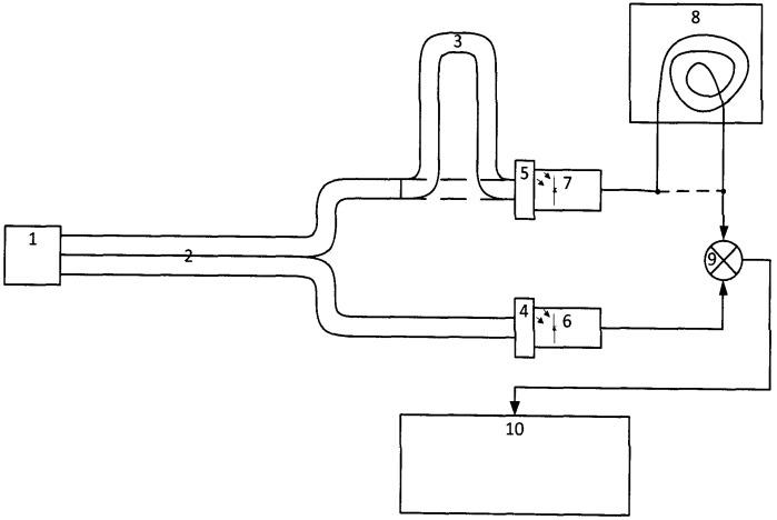 Способ регистрации характеристик ионизирующего излучения и устройство для его осуществления