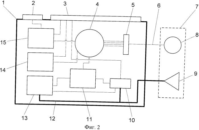 Многофункциональное устройство проверки рабочих параметров лопастей винтов вертолета