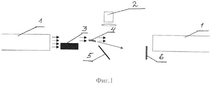 Способ определения экспериментальным путем функции размытия точки (фрт) в конверторе для регистрации протонного излучения