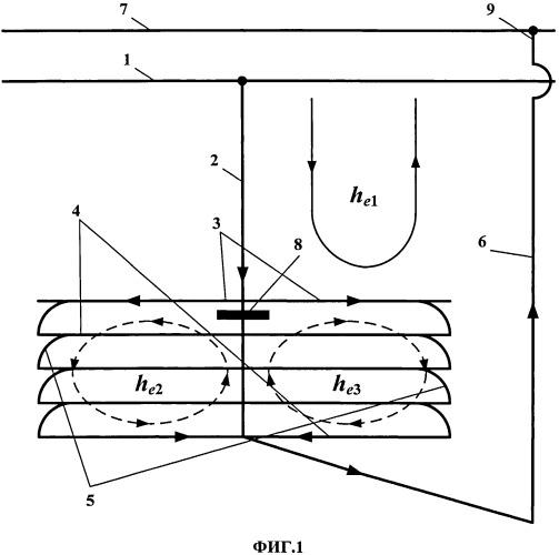 Способ проветривания выемочного участка при обратном порядке отработки