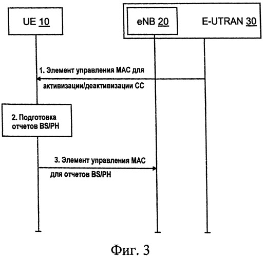Передача отчета сигнализации в режиме агрегирования несущих