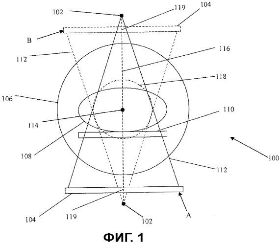 Способ и устройство для формирования изображений в большом поле зрения, и детектирования и компенсации артефактов движения