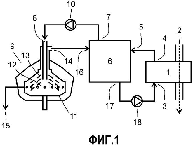 Устройство и способ очистки выхлопного газа и жидкости для промывки газа