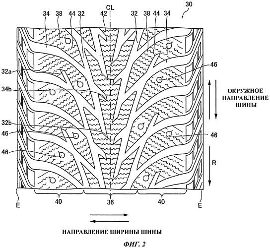 Пневматическая шина (варианты)
