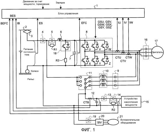 Устройство управления двигательной установкой электрического транспортного средства и система железнодорожного транспортного средства
