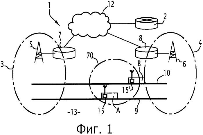 Способ передачи тревожных данных между терпящим аварию железнодорожным транспортным средством и диспетчерским центром и соответствующее устройство