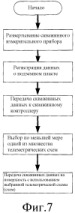 Способы и системы для скважинной телеметрии