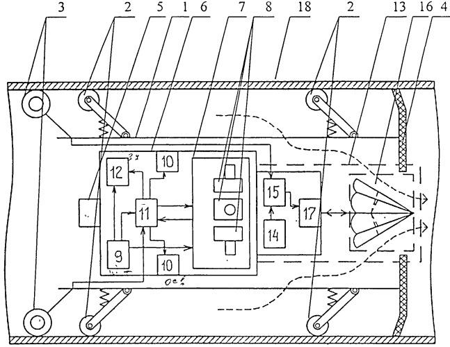 Внутритрубный автономный дефектоскоп-снаряд оптоскан