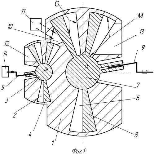Сферический роторно-волновой двигатель с управляемыми параметрами
