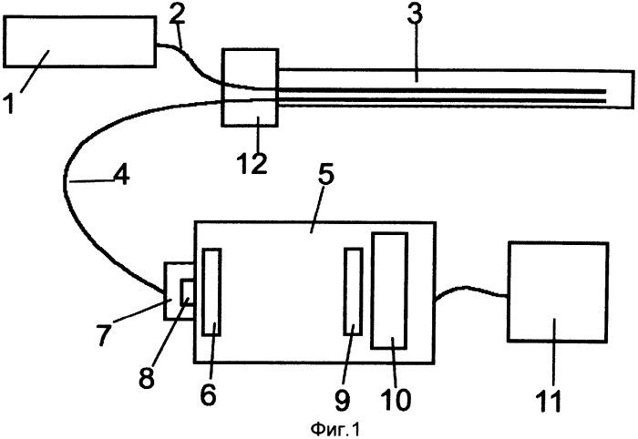 Устройство для биопсии паренхиматозных органов с одновременным спектроскопическим контролем
