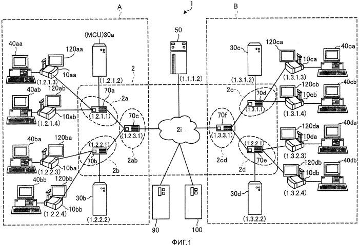 Передающий терминал, способ передачи и считываемый компьютером носитель записи, хранящий программу передачи