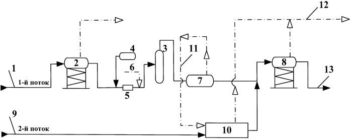 Способ подготовки сероводородсодержащей нефти