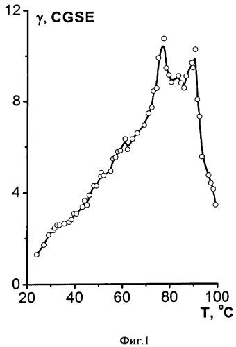 Нанокомпозитный материал с сегнетоэлектрическими характеристиками