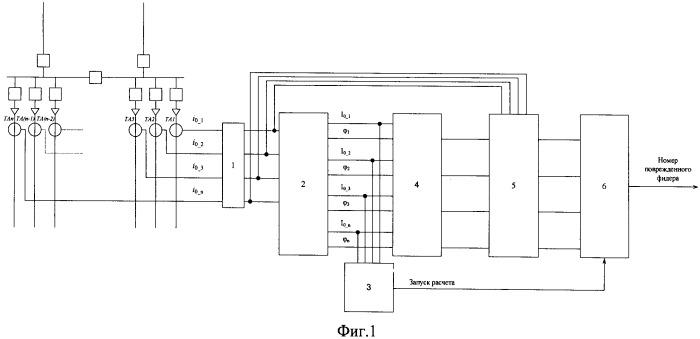 Способ селективной защиты от замыканий на землю в электрической сети с малыми токами замыкания на землю