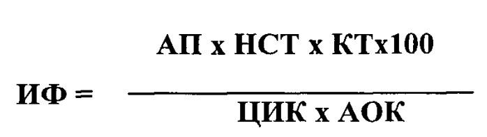 Способ оценки эффекта электромагнитных волн миллиметрового диапазона (квч) в эксперименте