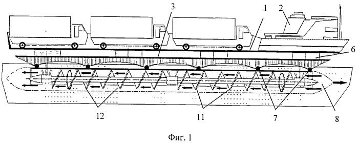Способ реактивного движения грузового судна и повышения его маневренности в ограниченной водной зоне (вариант русской логики - версия 10)