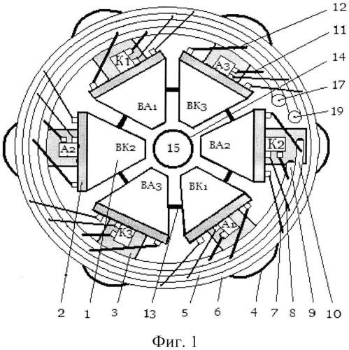 Электродуговой шестиструйный плазматрон