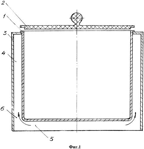 Способ термической обработки пищевых продуктов и термокастрюля для его осуществления